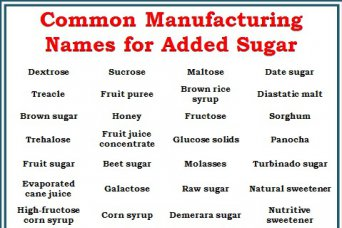 Added Sugar Names